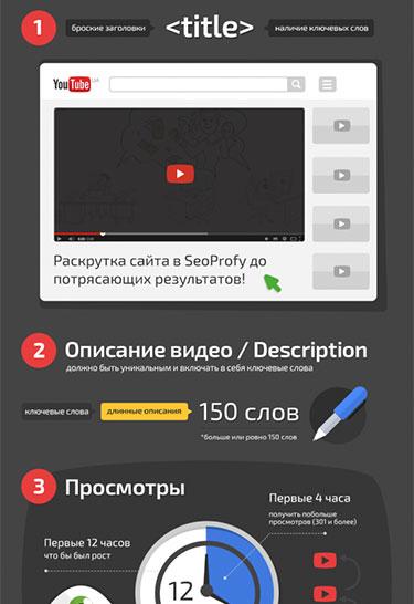 Заказать услугу видеопродакшн для вашего бизнеса